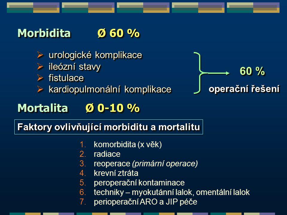 Morbidita Ø 60 % 60 % Mortalita Ø 0-10 % urologické komplikace