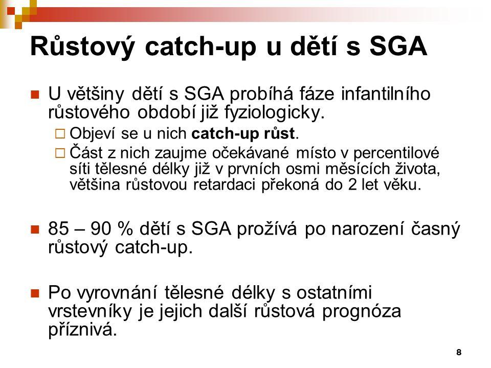 Růstový catch-up u dětí s SGA