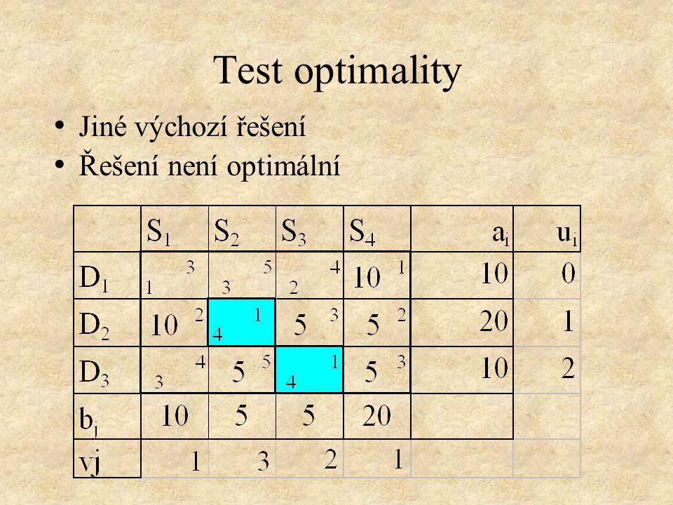 Test optimality Jiné výchozí řešení Řešení není optimální