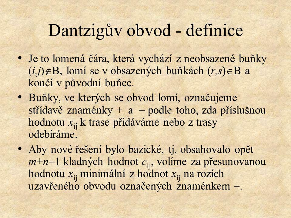 Dantzigův obvod - definice