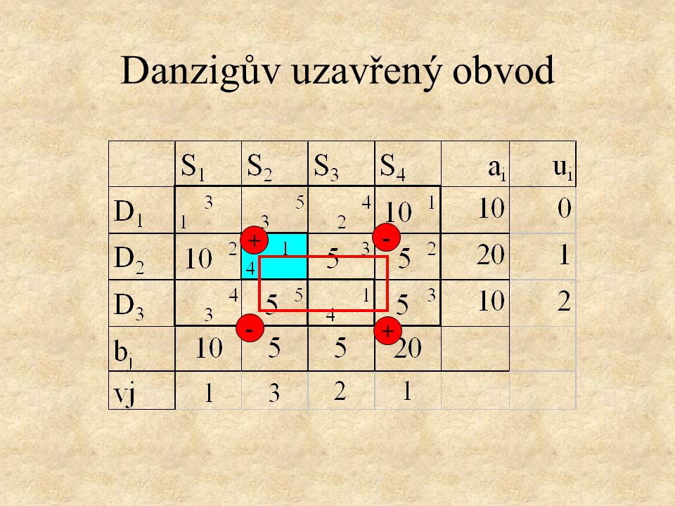 Danzigův uzavřený obvod