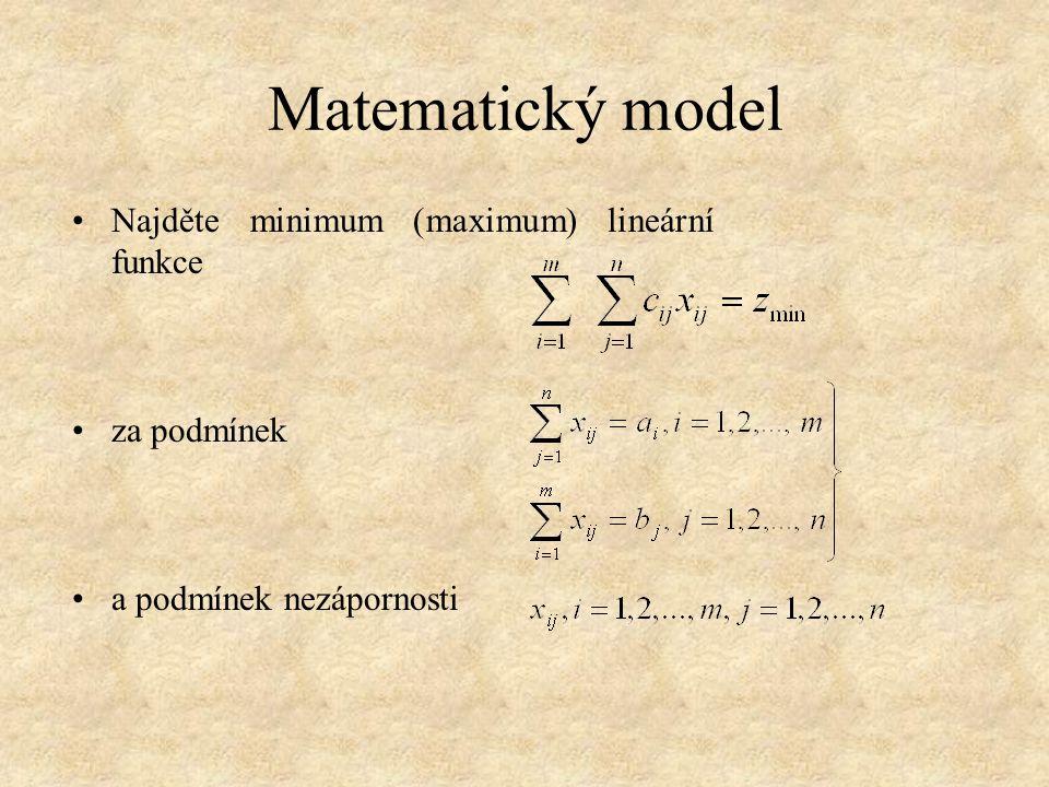 Matematický model Najděte minimum (maximum) lineární funkce