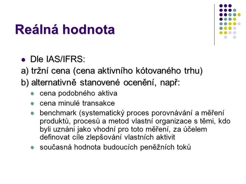 Reálná hodnota Dle IAS/IFRS: