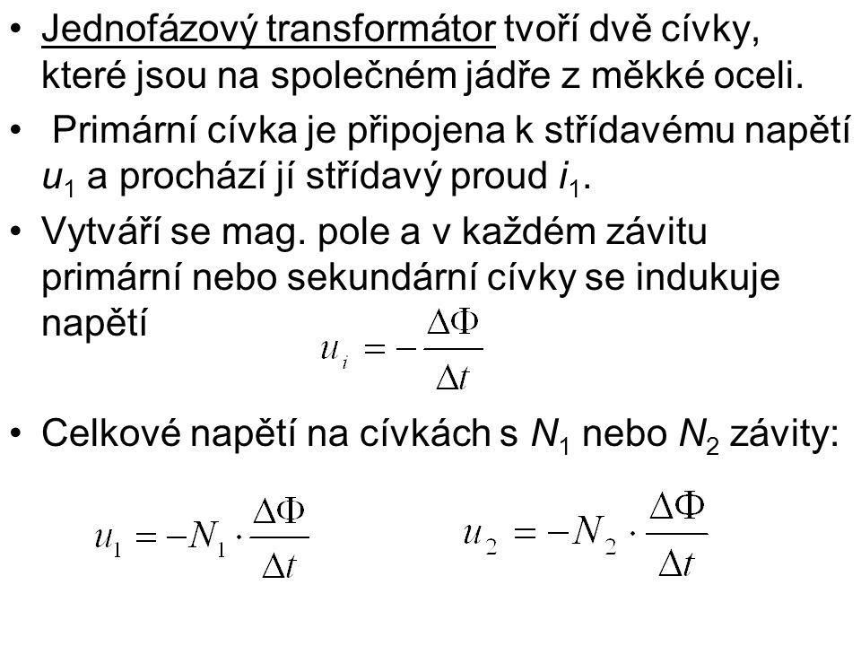 Jednofázový transformátor tvoří dvě cívky, které jsou na společném jádře z měkké oceli.