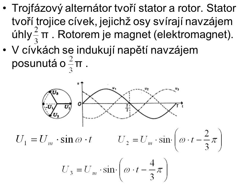 Trojfázový alternátor tvoří stator a rotor
