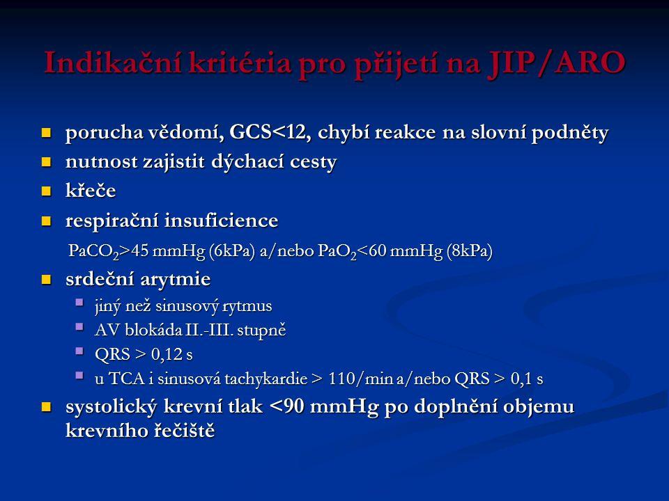 Indikační kritéria pro přijetí na JIP/ARO