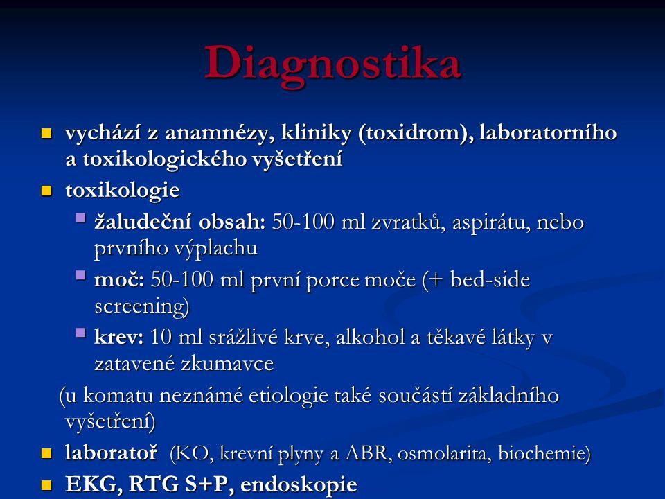 Diagnostika vychází z anamnézy, kliniky (toxidrom), laboratorního a toxikologického vyšetření. toxikologie.