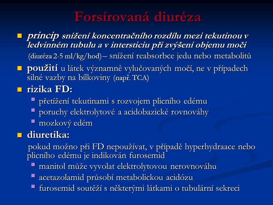 Forsírovaná diuréza princip snížení koncentračního rozdílu mezi tekutinou v ledvinném tubulu a v intersticiu při zvýšení objemu moči.