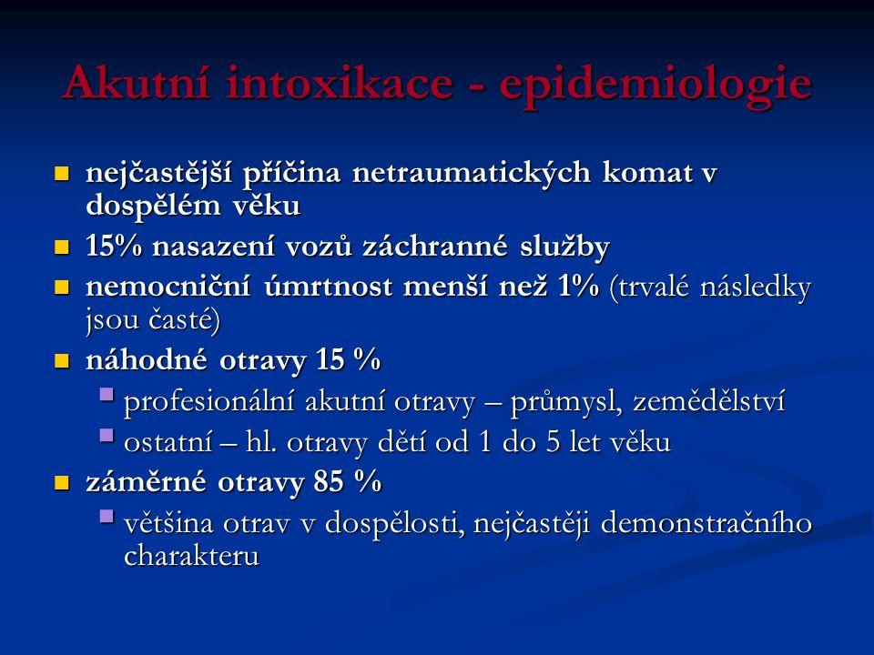 Akutní intoxikace - epidemiologie