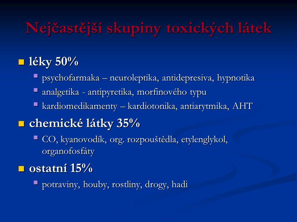 Nejčastější skupiny toxických látek