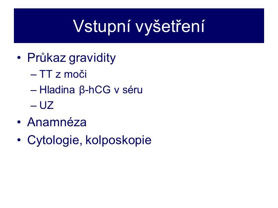 Vstupní vyšetření Průkaz gravidity Anamnéza Cytologie, kolposkopie