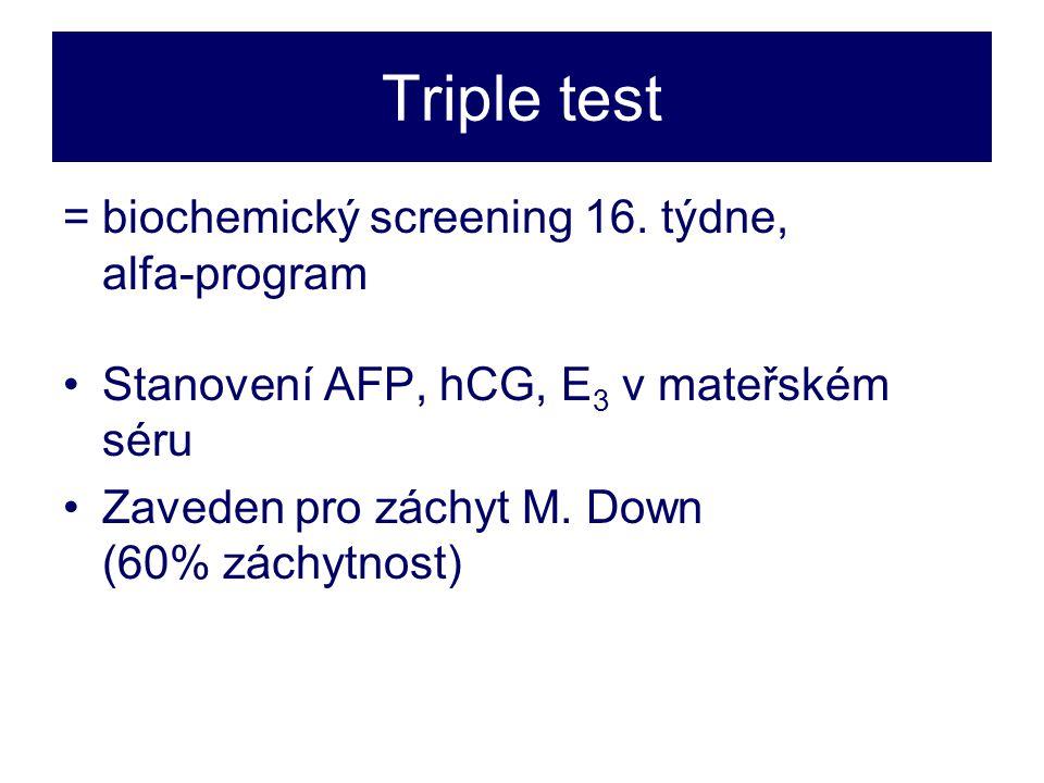 Triple test = biochemický screening 16. týdne, alfa-program