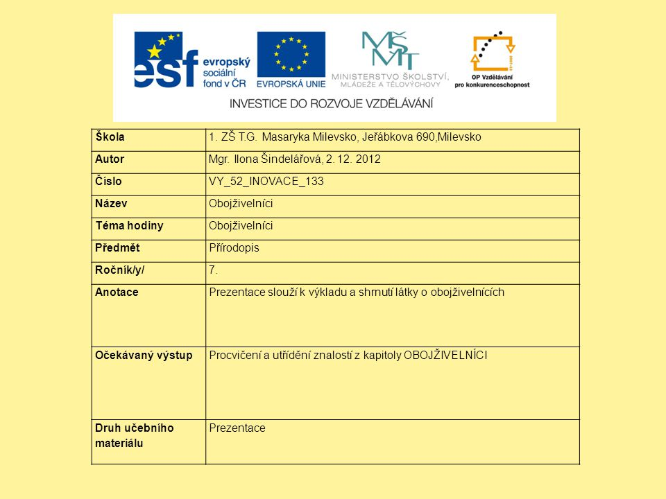 Škola 1. ZŠ T.G. Masaryka Milevsko, Jeřábkova 690,Milevsko. Autor. Mgr. Ilona Šindelářová, 2. 12. 2012.