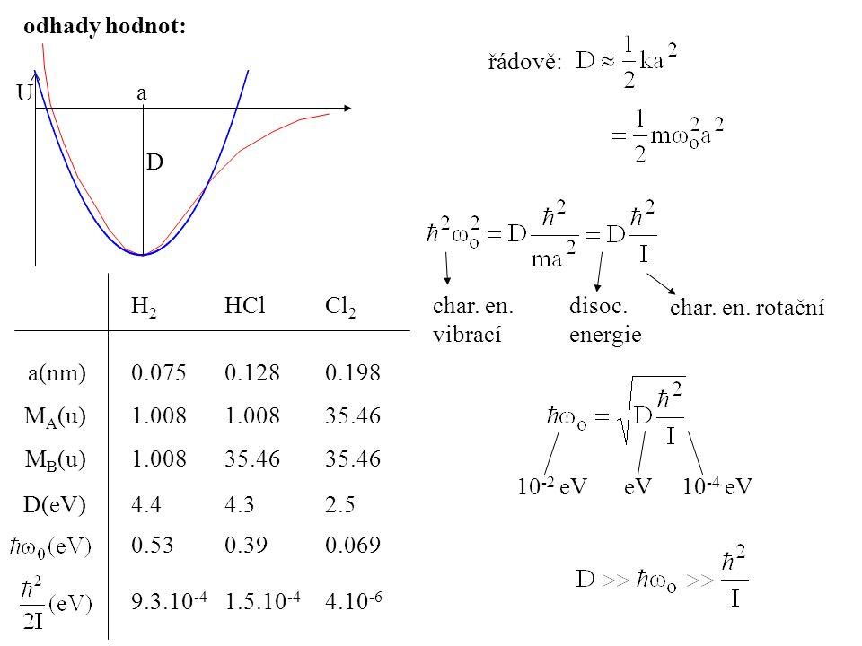 odhady hodnot: U. a. řádově: D. H2. HCl. Cl2. char. en. vibrací. disoc. energie. char. en. rotační.