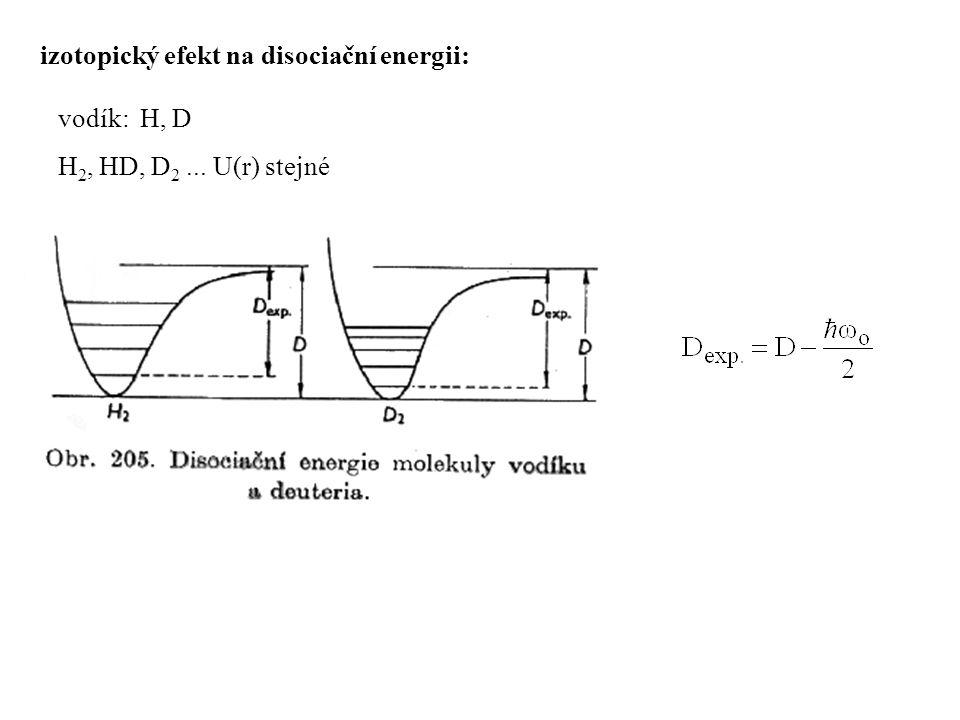 izotopický efekt na disociační energii: