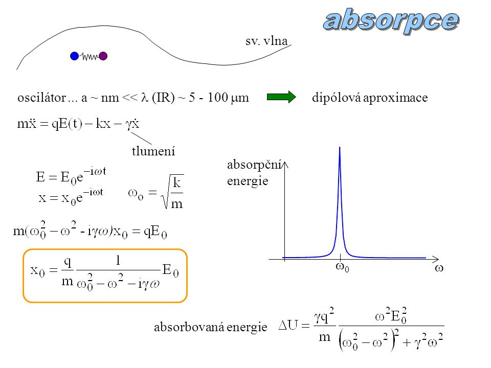absorpce sv. vlna oscilátor ... a ~ nm <<  (IR) ~ 5 - 100 m