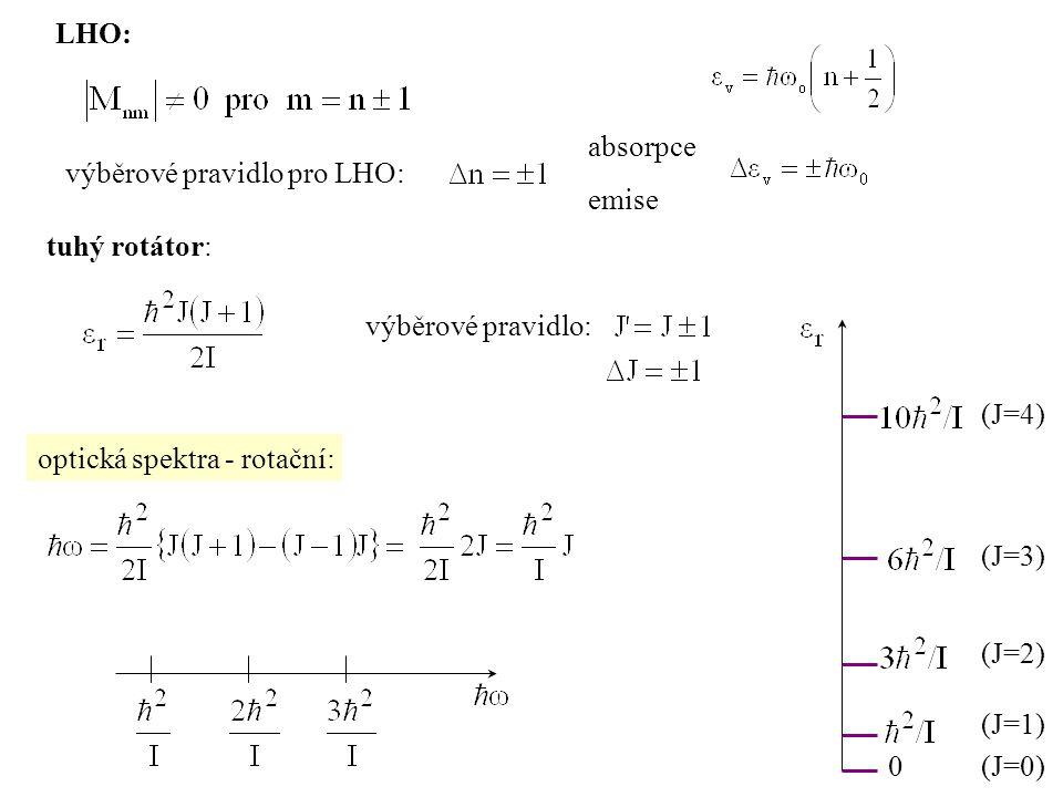 LHO: absorpce. výběrové pravidlo pro LHO: emise. tuhý rotátor: výběrové pravidlo: (J=4) optická spektra - rotační: