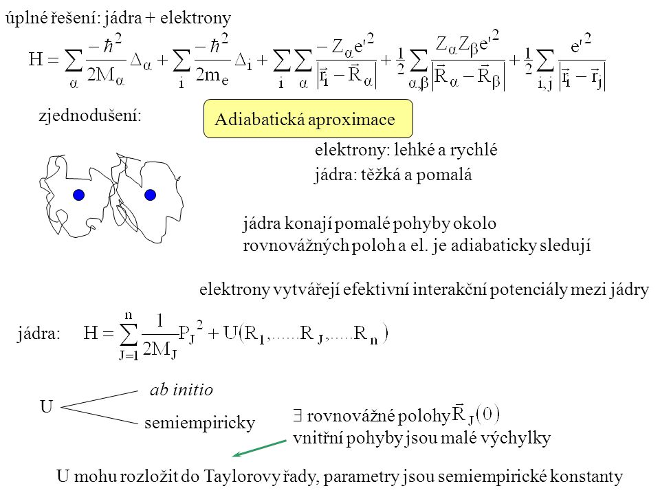 úplné řešení: jádra + elektrony