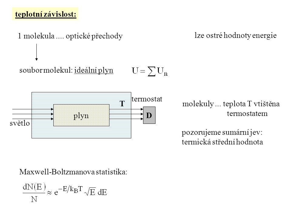 teplotní závislost: 1 molekula .... optické přechody. lze ostré hodnoty energie. soubor molekul: ideální plyn.