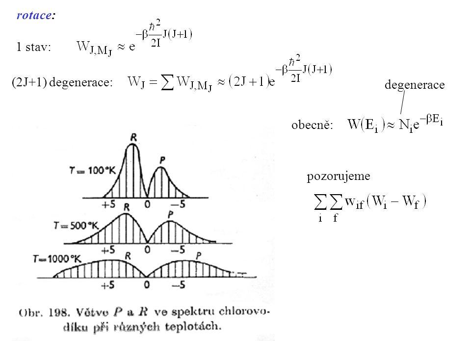 rotace: 1 stav: (2J+1) degenerace: degenerace obecně: pozorujeme