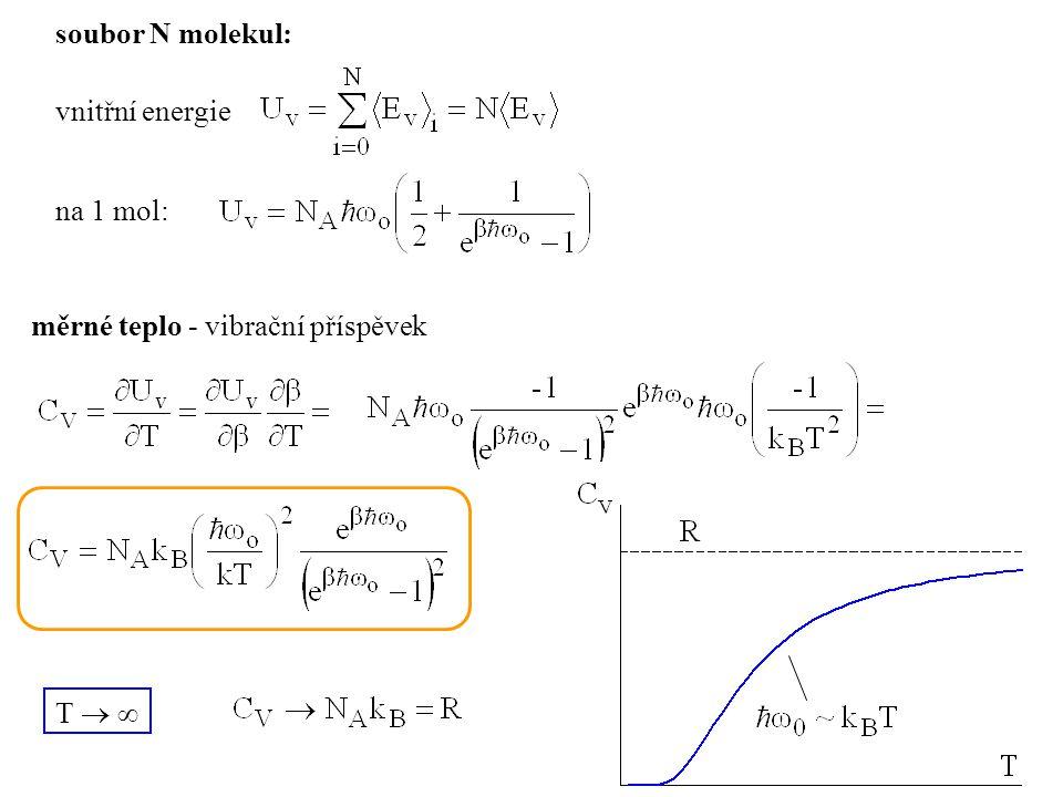 soubor N molekul: vnitřní energie na 1 mol: měrné teplo - vibrační příspěvek T  