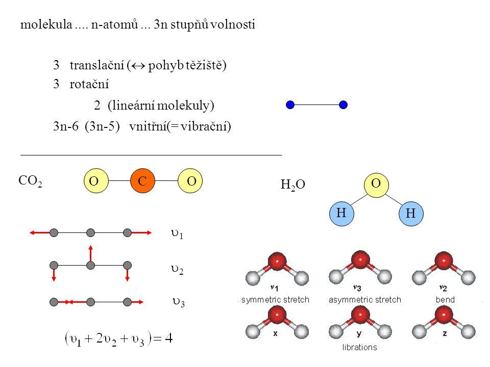 molekula .... n-atomů ... 3n stupňů volnosti
