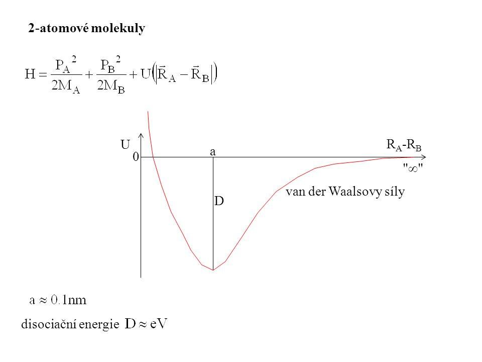 2-atomové molekuly U RA-RB a  van der Waalsovy síly D disociační energie