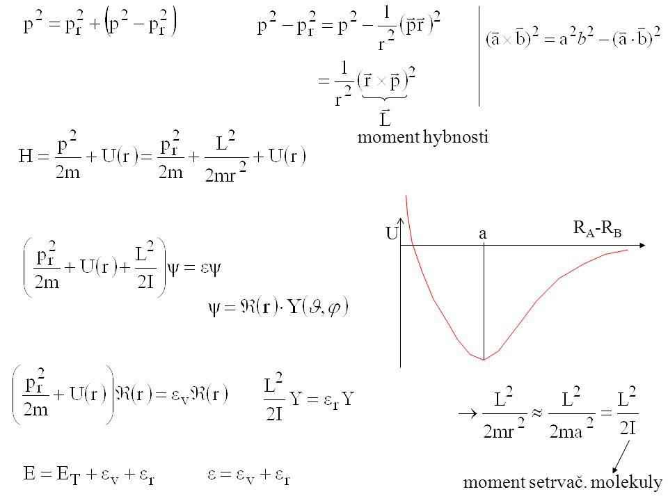 moment hybnosti RA-RB U a moment setrvač. molekuly