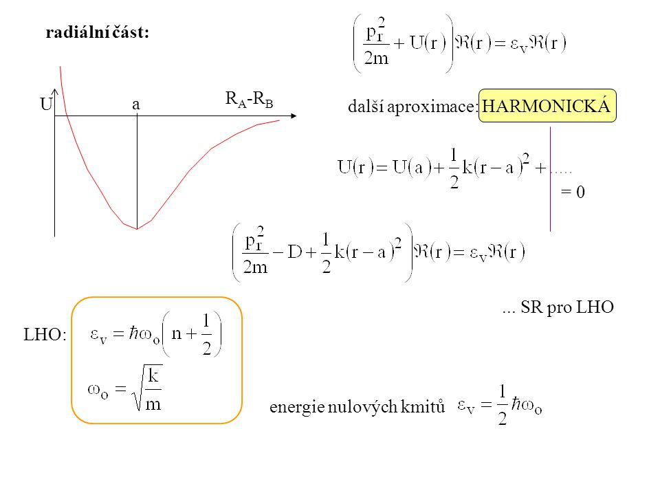 radiální část: RA-RB. U. a. další aproximace: HARMONICKÁ.