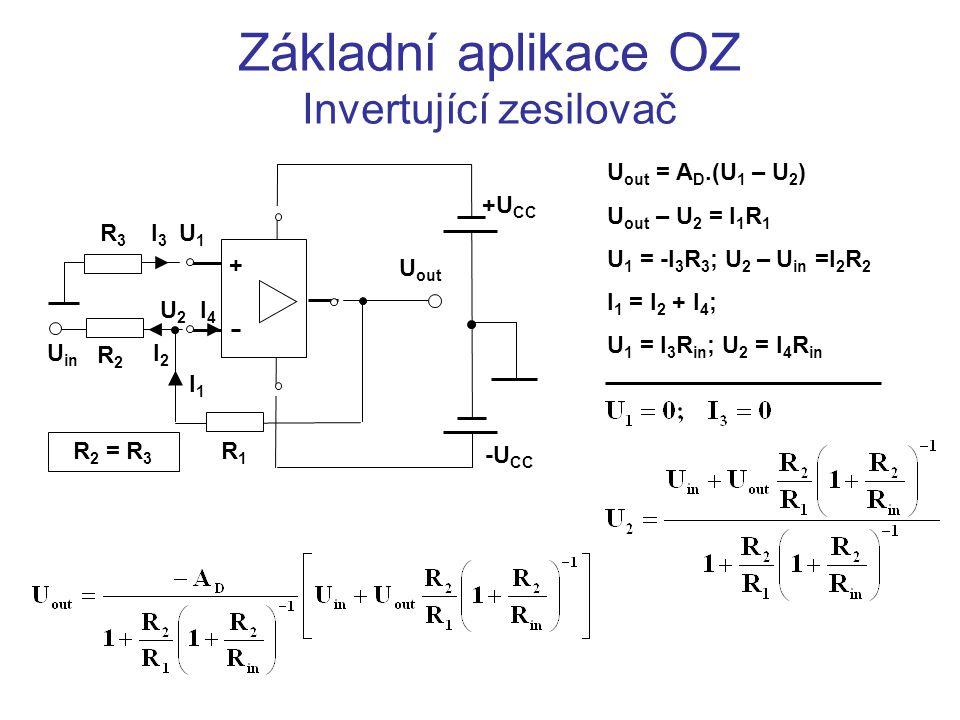 Základní aplikace OZ Invertující zesilovač