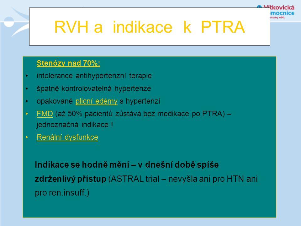 RVH a indikace k PTRA Indikace se hodně mění – v dnešní době spíše