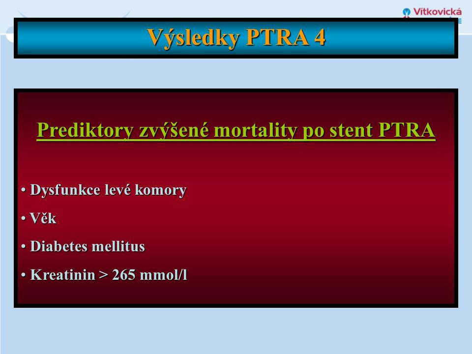 Prediktory zvýšené mortality po stent PTRA