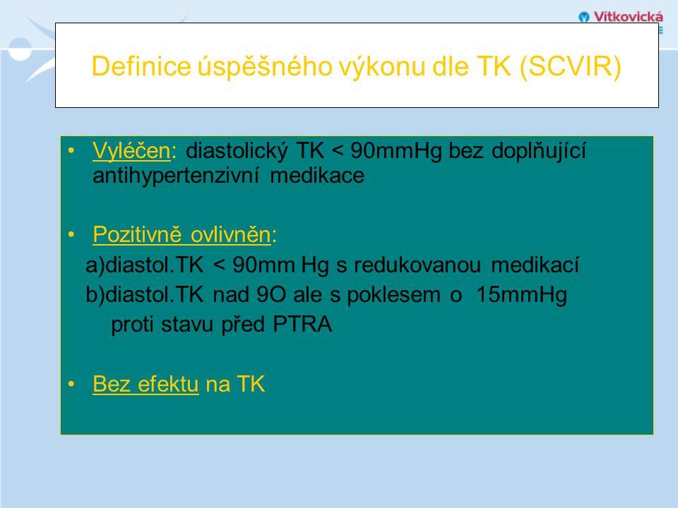 Definice úspěšného výkonu dle TK (SCVIR)