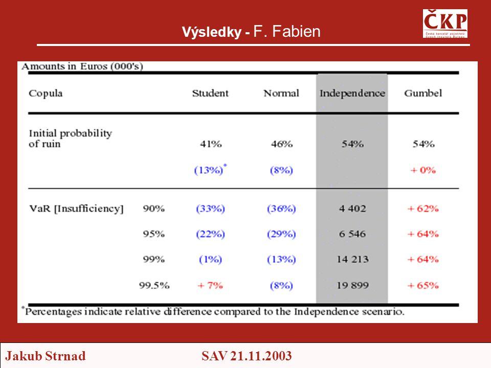 Výsledky - F. Fabien