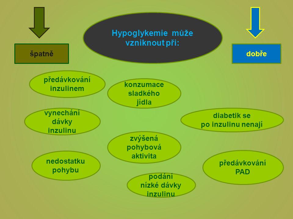Hypoglykemie může vzniknout při: