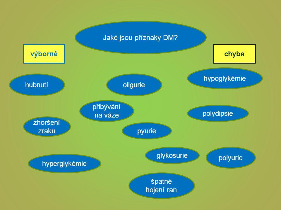 Jaké jsou příznaky DM výborně. chyba. hypoglykémie. hubnutí. oligurie. přibývání na váze. polydipsie.