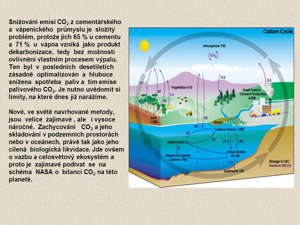 Snižování emisí CO2 z cementářského