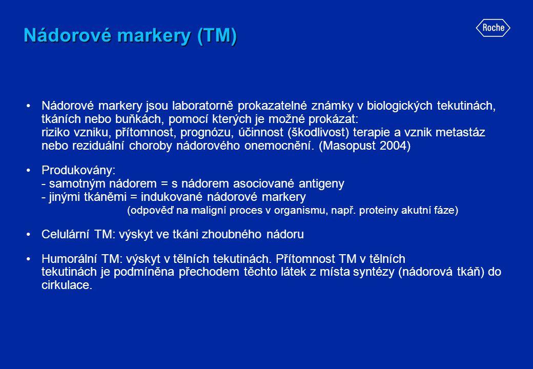 Nádorové markery (TM)