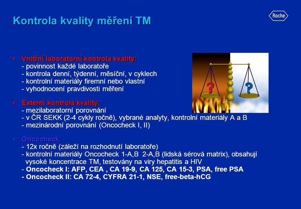 Kontrola kvality měření TM