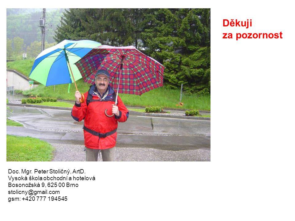 Děkuji za pozornost Doc. Mgr. Peter Stoličný, ArtD.