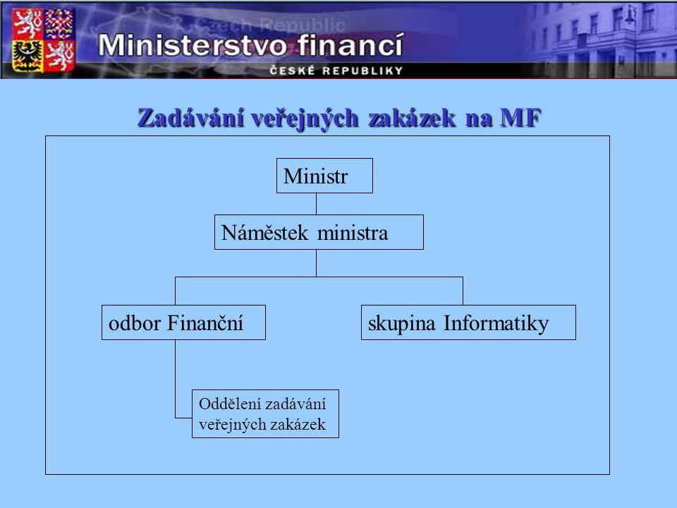 Zadávání veřejných zakázek na MF