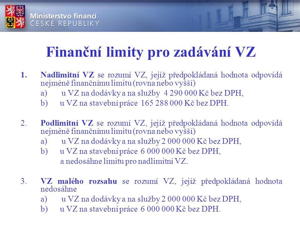 Finanční limity pro zadávání VZ