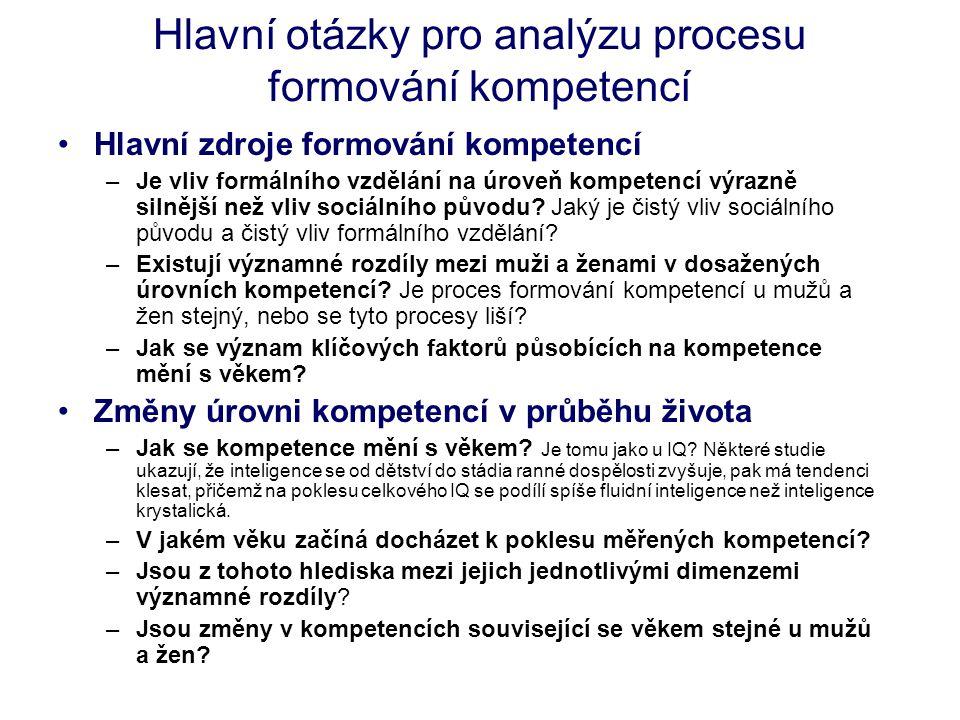 Hlavní otázky pro analýzu procesu formování kompetencí