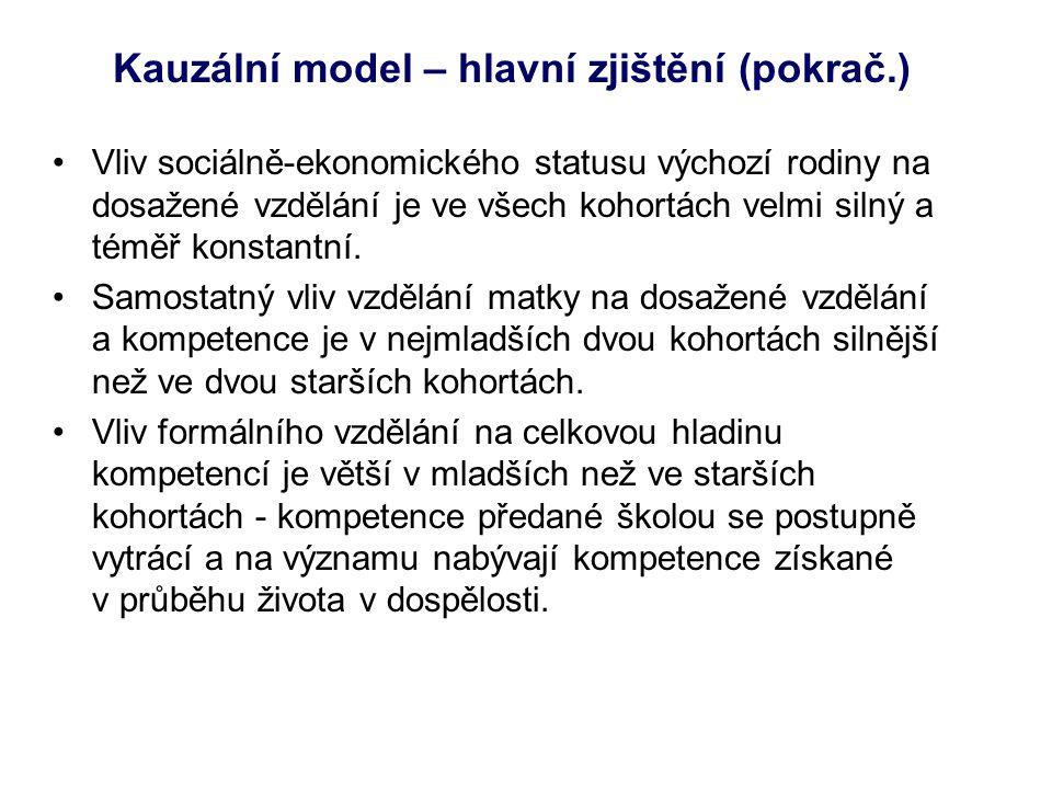 Kauzální model – hlavní zjištění (pokrač.)