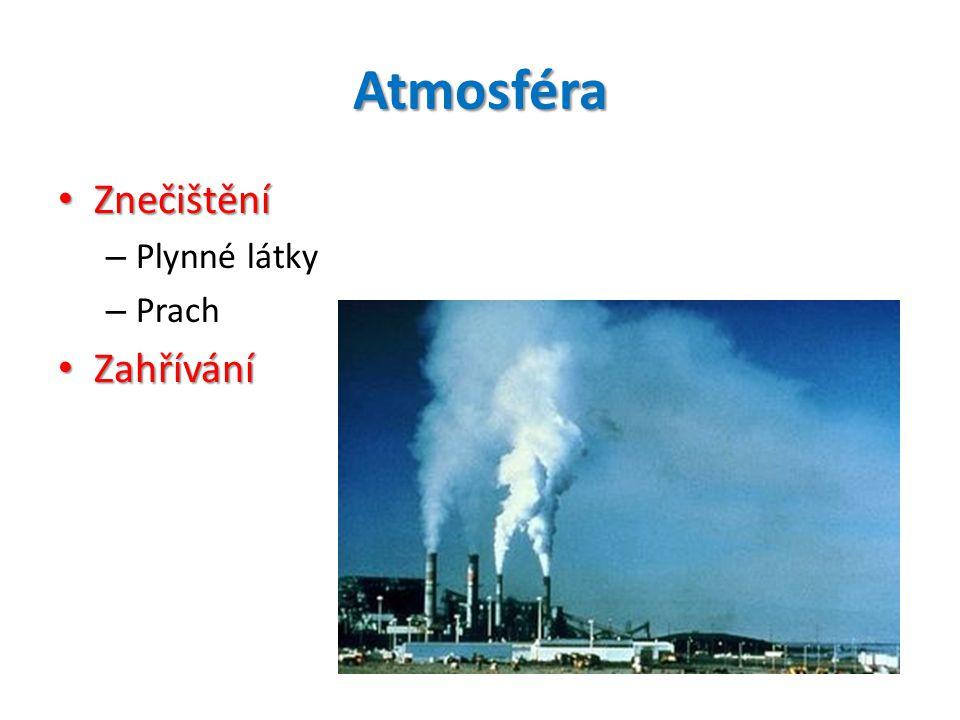 Atmosféra Znečištění Plynné látky Prach Zahřívání