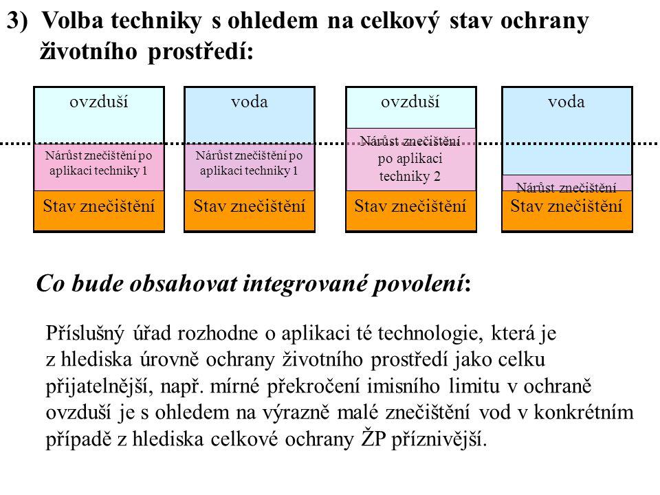 Co bude obsahovat integrované povolení: