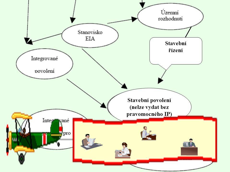 Stavební řízení Stavební povolení (nelze vydat bez pravomocného IP)