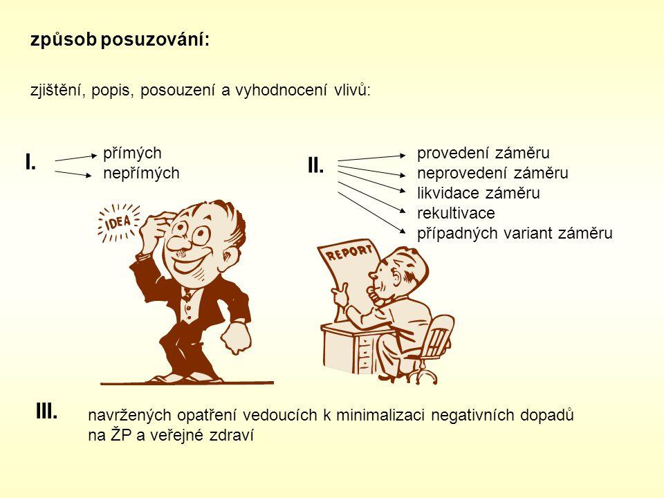 I. II. III. způsob posuzování: