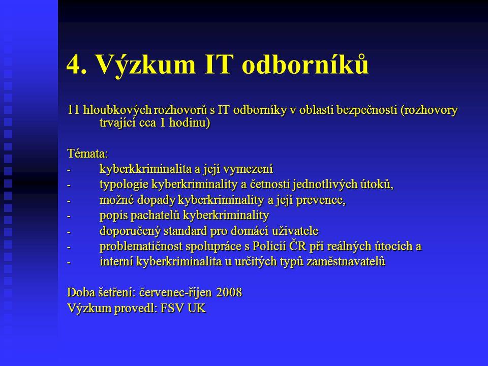 4. Výzkum IT odborníků 11 hloubkových rozhovorů s IT odborníky v oblasti bezpečnosti (rozhovory trvající cca 1 hodinu)