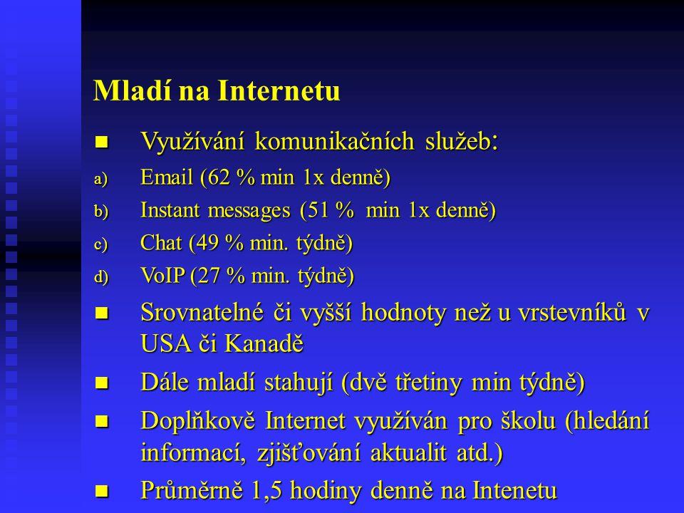 Mladí na Internetu Využívání komunikačních služeb: